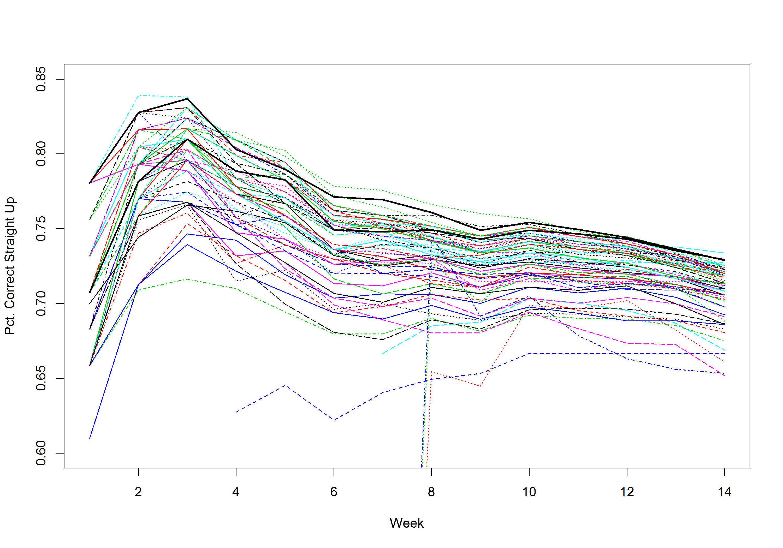 straight up plot